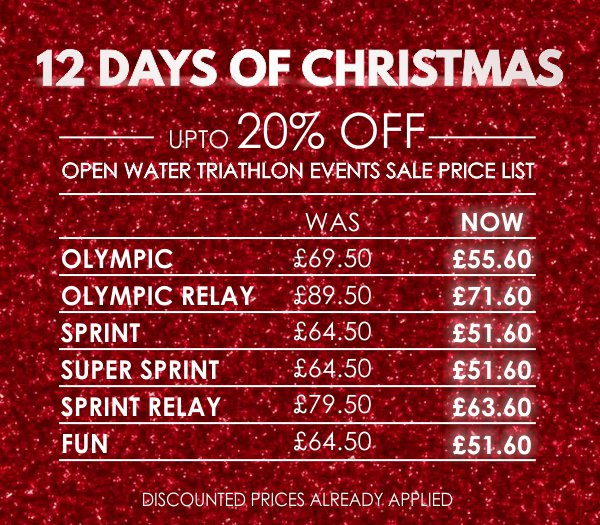 56d7f39db0402 Birmingham Triathlon    UK Triathlon